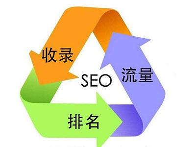 单页SEO技术,用了不同的网站做出的效果技术分享